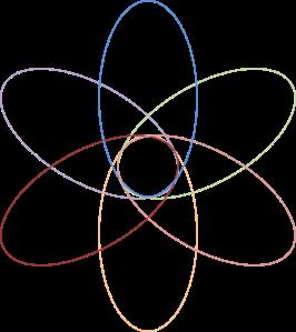 integration_graph_colors